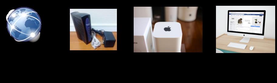 VPN設定AirMacExtreme Mac