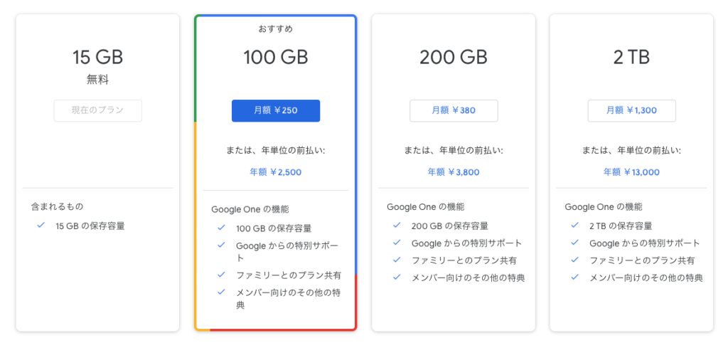 GoogleOne料金プラン